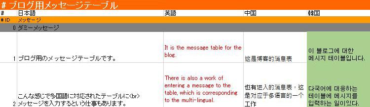 blog101301